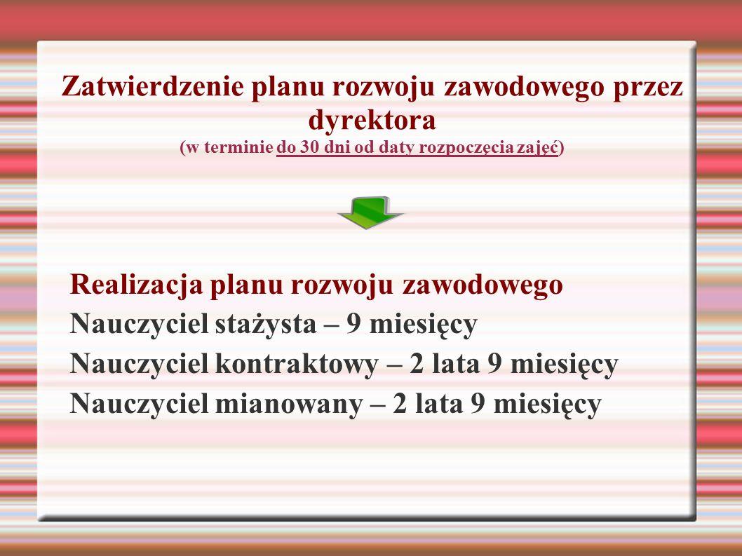 Zatwierdzenie planu rozwoju zawodowego przez dyrektora (w terminie do 30 dni od daty rozpoczęcia zajęć) Realizacja planu rozwoju zawodowego Nauczyciel