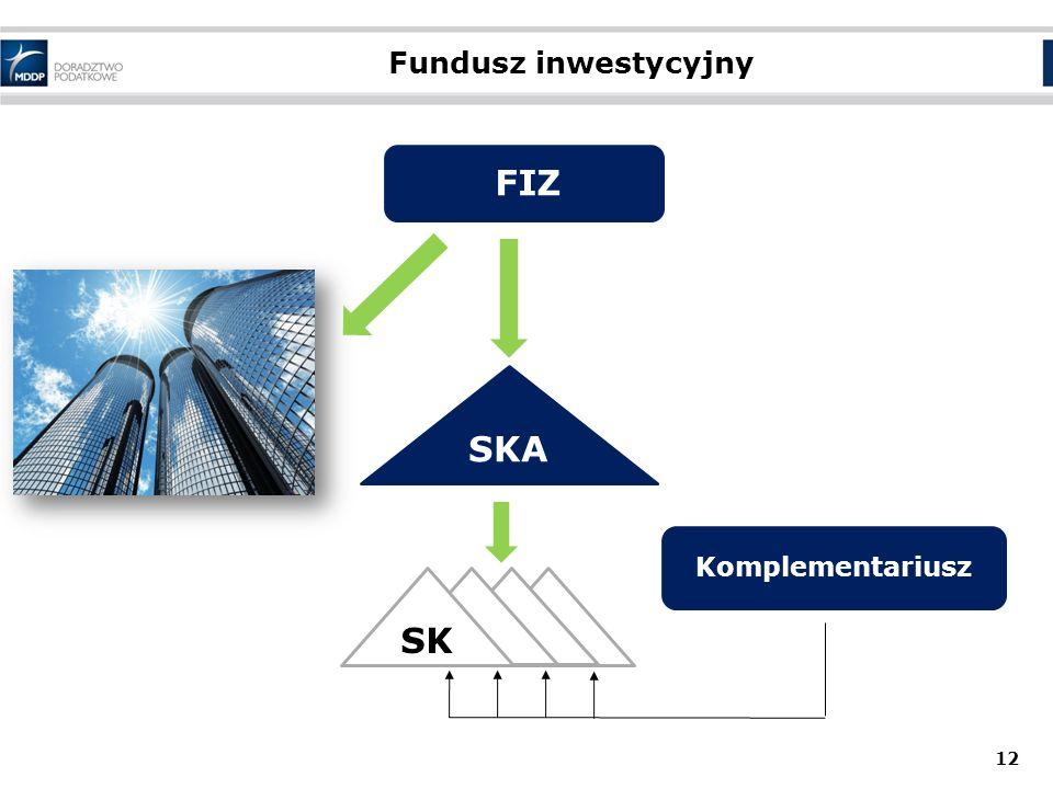 Fundusz inwestycyjny 12 FIZ Komplementariusz SKA SK