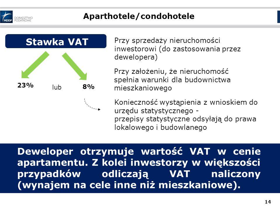 Aparthotele/condohotele Przy założeniu, że nieruchomość spełnia warunki dla budownictwa mieszkaniowego 14 Przy sprzedaży nieruchomości inwestorowi (do