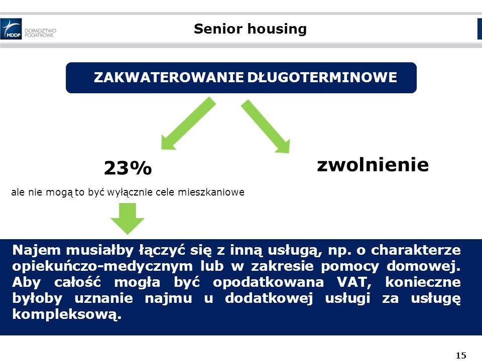 Senior housing 15 ZAKWATEROWANIE DŁUGOTERMINOWE 23% ale nie mogą to być wyłącznie cele mieszkaniowe zwolnienie Najem musiałby łączyć się z inną usługą, np.