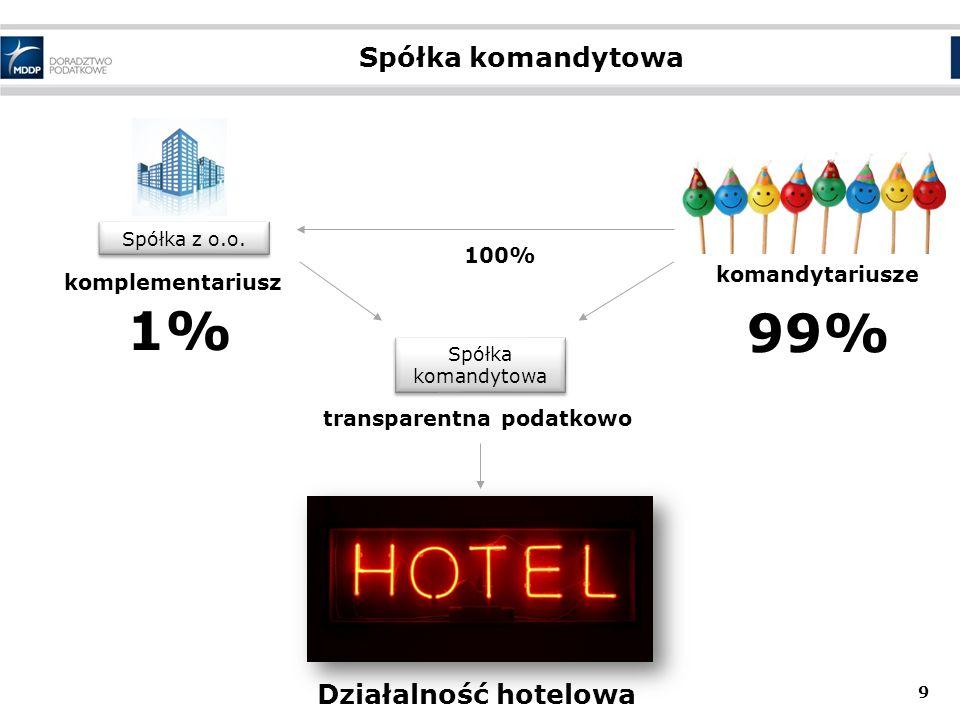 Spółka komandytowa 9 Spółka z o.o. komplementariusz komandytariusze Spółka komandytowa 1% 99% transparentna podatkowo Działalność hotelowa 100%
