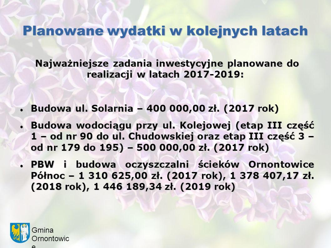 Gmina Ornontowic e Planowane wydatki w kolejnych latach Najważniejsze zadania inwestycyjne planowane do realizacji w latach 2017-2019: Budowa ul. Sola