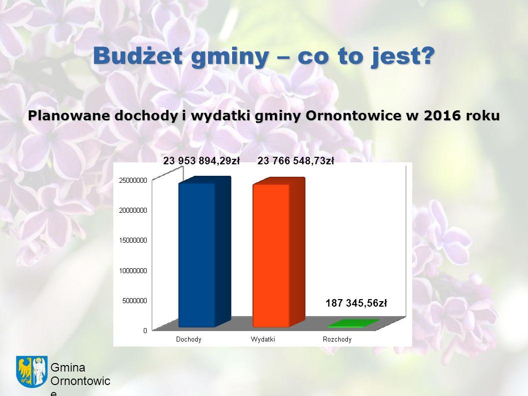 Gmina Ornontowic e Budżet gminy – co to jest? Planowane dochody i wydatki gminy Ornontowice w 2016 roku 23 953 894,29zł23 766 548,73zł 187 345,56zł