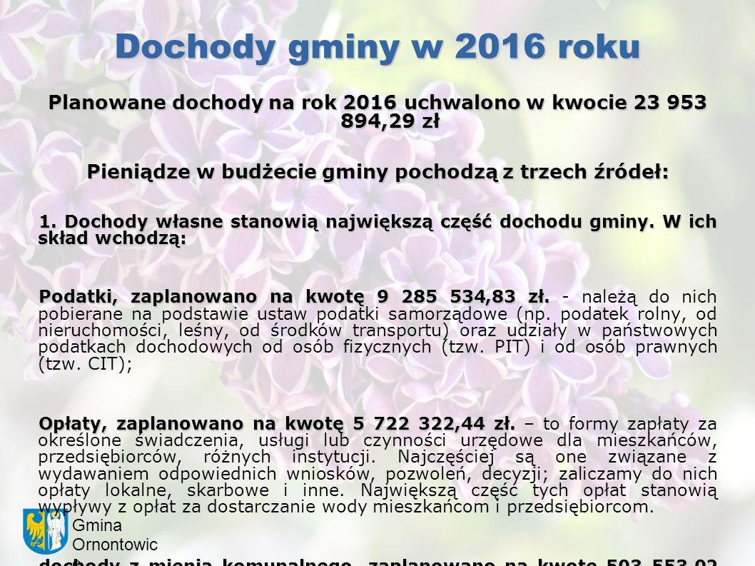 Gmina Ornontowic e Dochody gminy w 2016 roku Planowane dochody na rok 2016 uchwalono w kwocie 23 953 894,29 zł Pieniądze w budżecie gminy pochodzą z trzech źródeł: 1.