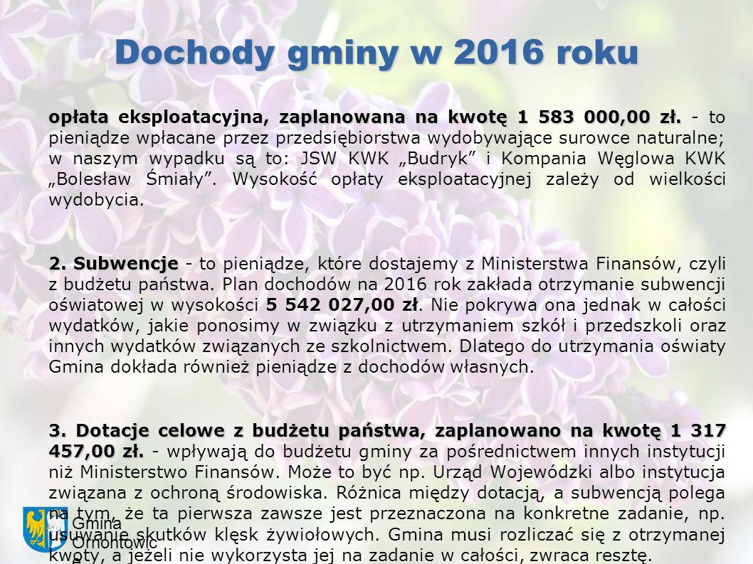 Gmina Ornontowic e Dochody gminy w 2016 roku opłata, zaplanowana na kwotę 1 583 000,00 zł. opłata eksploatacyjna, zaplanowana na kwotę 1 583 000,00 zł