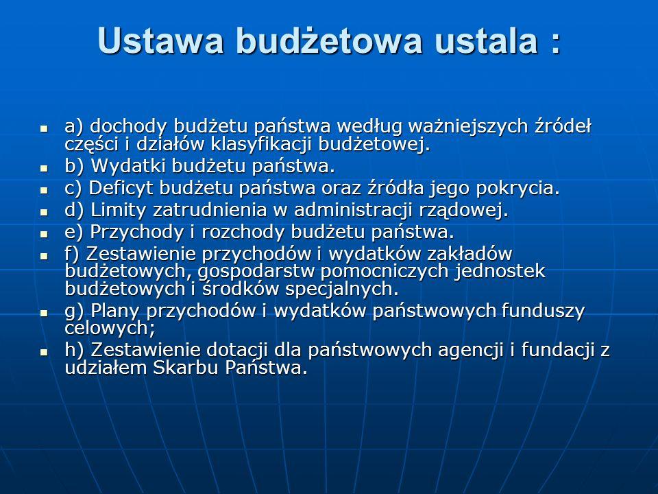 Ustawa budżetowa ustala : a) dochody budżetu państwa według ważniejszych źródeł części i działów klasyfikacji budżetowej.