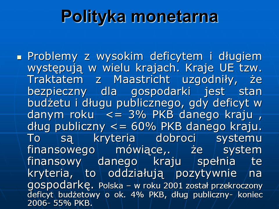 Polityka monetarna Problemy z wysokim deficytem i długiem występują w wielu krajach.