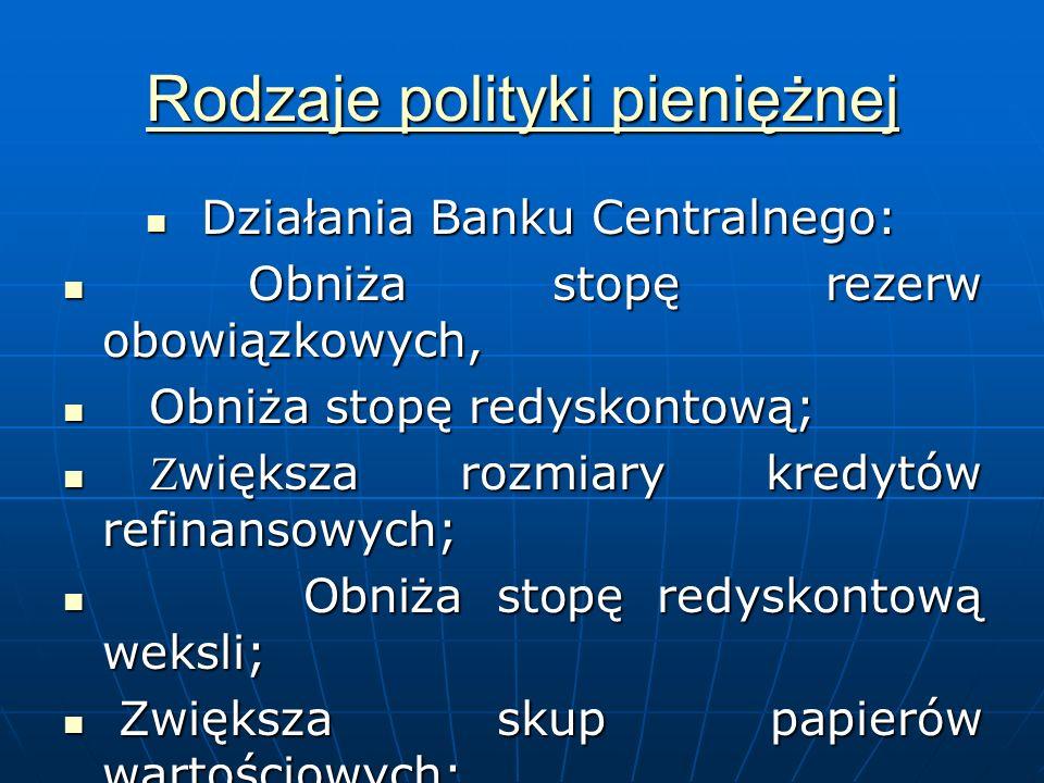 Rodzaje polityki pieniężnej Rodzaje polityki pieniężnej Działania Banku Centralnego: Działania Banku Centralnego: Obniża stopę rezerw obowiązkowych, Obniża stopę rezerw obowiązkowych, Obniża stopę redyskontową; Obniża stopę redyskontową; Z większa rozmiary kredytów refinansowych; Z większa rozmiary kredytów refinansowych; Obniża stopę redyskontową weksli; Obniża stopę redyskontową weksli; Zwiększa skup papierów wartościowych; Zwiększa skup papierów wartościowych;