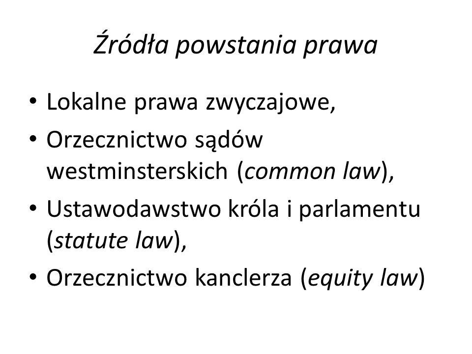 Źródła powstania prawa Lokalne prawa zwyczajowe, Orzecznictwo sądów westminsterskich (common law), Ustawodawstwo króla i parlamentu (statute law), Orzecznictwo kanclerza (equity law)