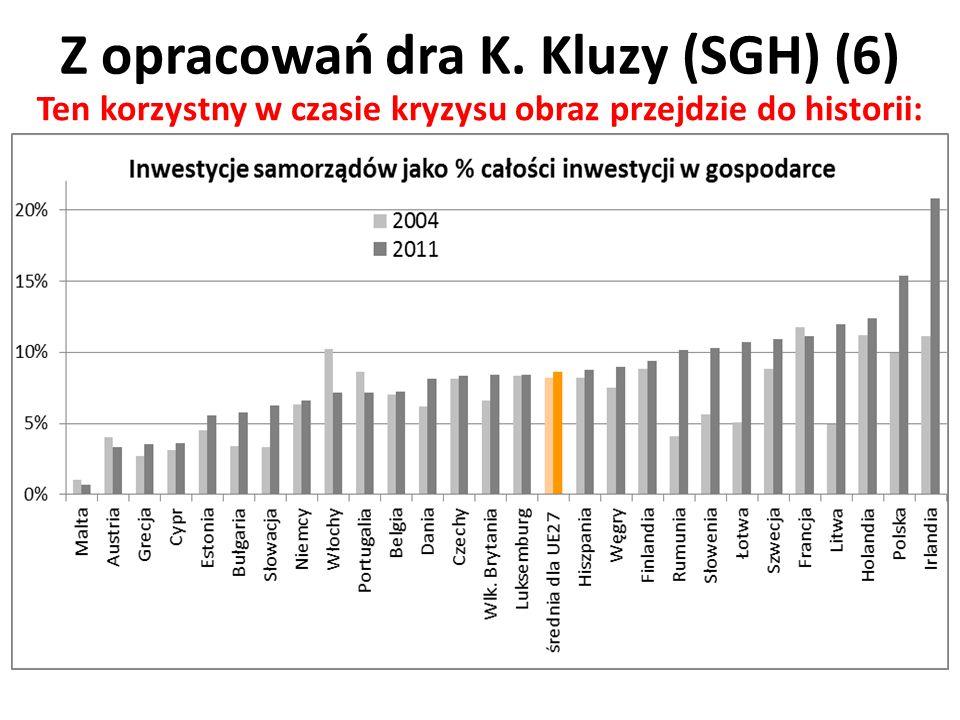 Z opracowań dra K. Kluzy (SGH) (6) Ten korzystny w czasie kryzysu obraz przejdzie do historii: