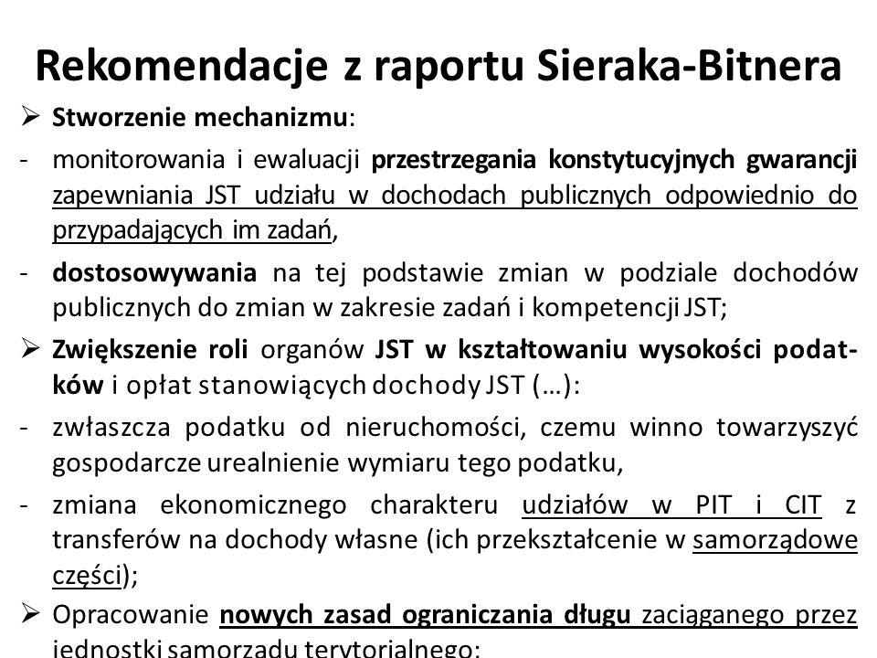 Rekomendacje z raportu Sieraka-Bitnera  Stworzenie mechanizmu: -monitorowania i ewaluacji przestrzegania konstytucyjnych gwarancji zapewniania JST ud