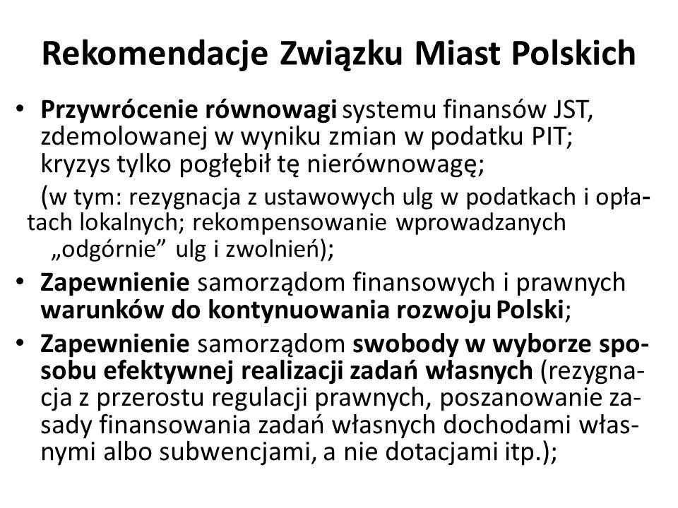 Rekomendacje Związku Miast Polskich Przywrócenie równowagi systemu finansów JST, zdemolowanej w wyniku zmian w podatku PIT; kryzys tylko pogłębił tę n