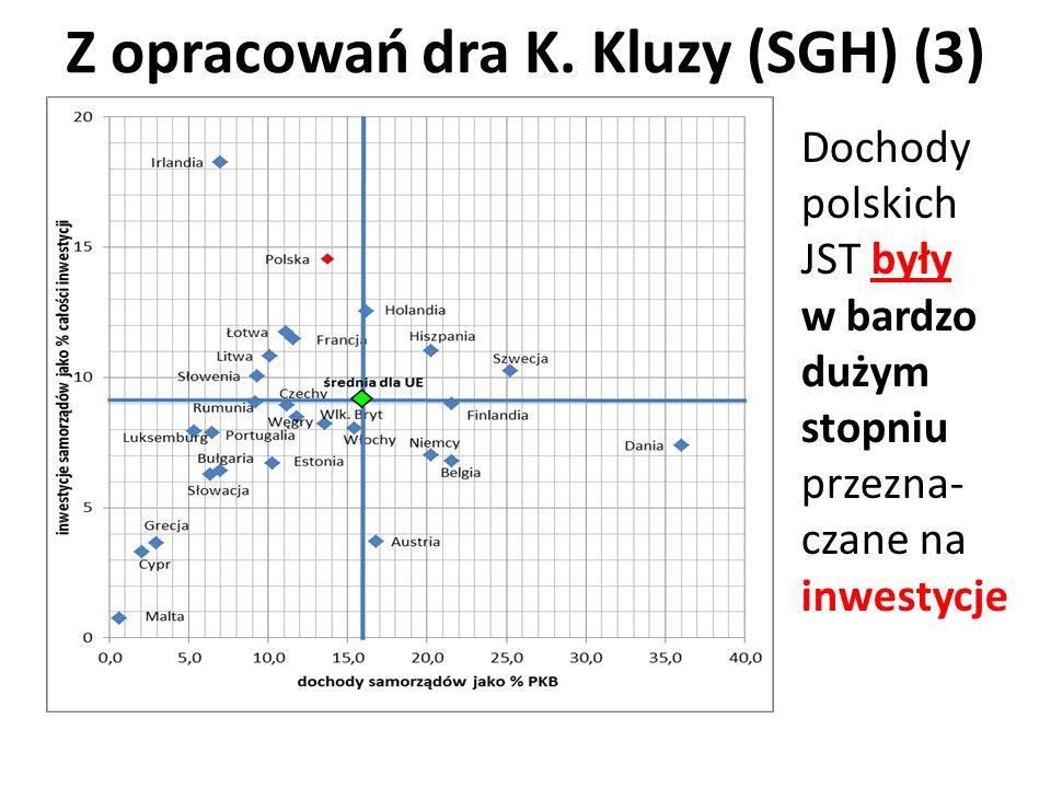 Z opracowań dra K. Kluzy (SGH) (3) Dochody polskich JST były w bardzo dużym stopniu przezna- czane na inwestycje