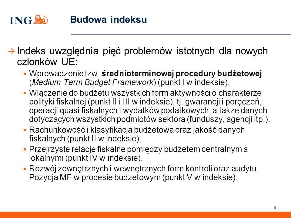 6 Budowa indeksu  Indeks uwzględnia pięć problemów istotnych dla nowych członków UE:  Wprowadzenie tzw. średnioterminowej procedury budżetowej (Medi