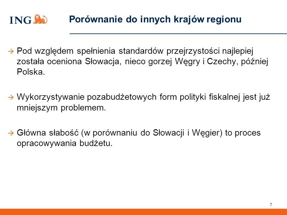 7 Porównanie do innych krajów regionu  Pod względem spełnienia standardów przejrzystości najlepiej została oceniona Słowacja, nieco gorzej Węgry i Cz