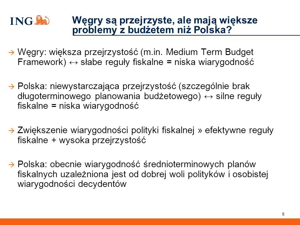 8 Węgry są przejrzyste, ale mają większe problemy z budżetem niż Polska?  Węgry: większa przejrzystość (m.in. Medium Term Budget Framework) ↔ słabe r