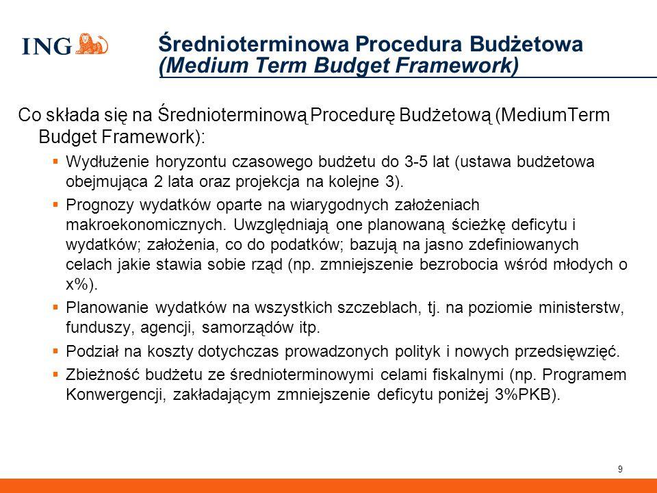 9 Średnioterminowa Procedura Budżetowa (Medium Term Budget Framework) Co składa się na Średnioterminową Procedurę Budżetową (MediumTerm Budget Framewo
