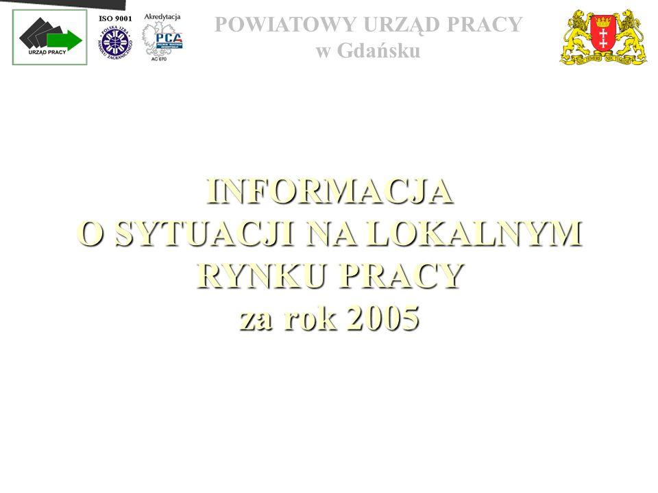 Zakłady pracy, które w 2005 roku stworzyły nowe miejsca pracy i zatrudniły największą liczbę osób:  Gdańska Stocznia Remontowa 300 osób  P rojekt Autostrady A1 Skanska NDI Joint Venture 200 osób POWIATOWY URZĄD PRACY w Gdańsku