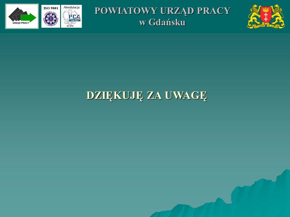 DZIĘKUJĘ ZA UWAGĘ POWIATOWY URZĄD PRACY w Gdańsku