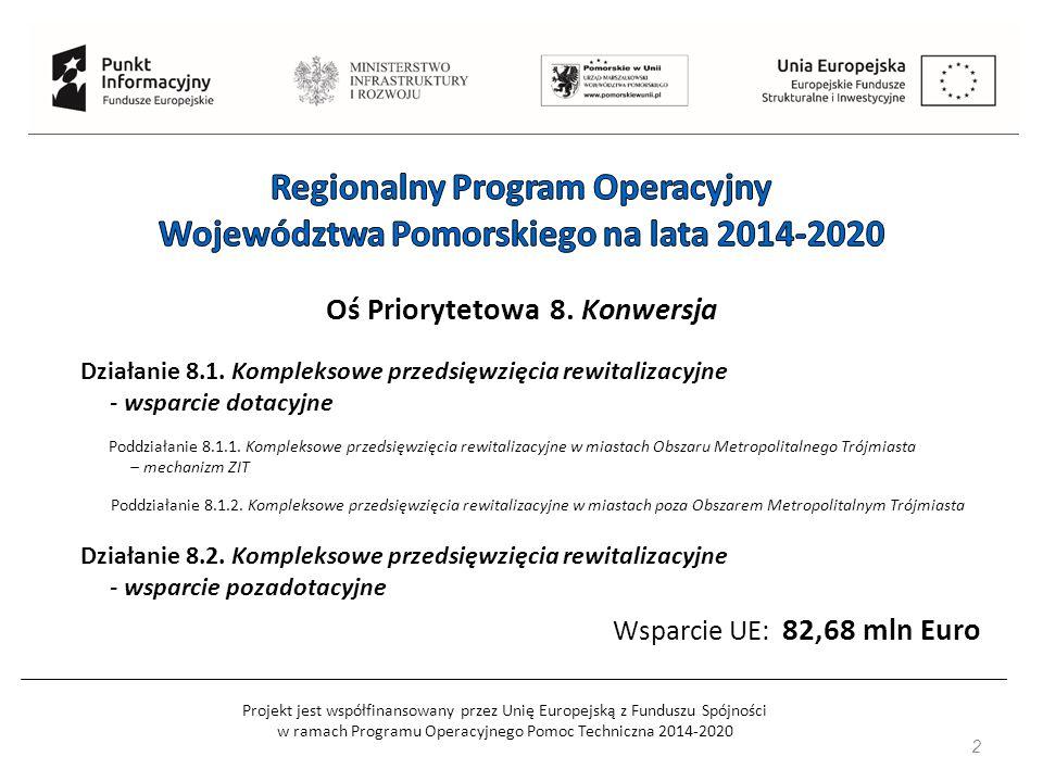 Projekt jest współfinansowany przez Unię Europejską z Funduszu Spójności w ramach Programu Operacyjnego Pomoc Techniczna 2014-2020 2 Oś Priorytetowa 8.