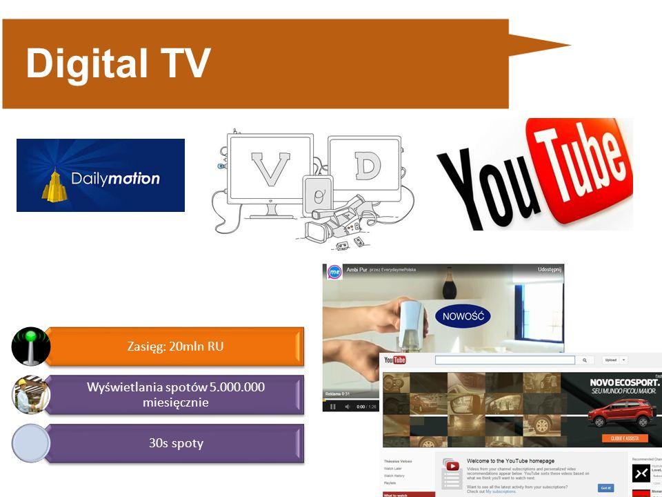 Digital TV Zasięg: 20mln RU Wyświetlania spotów 5.000.000 miesięcznie 30s spoty