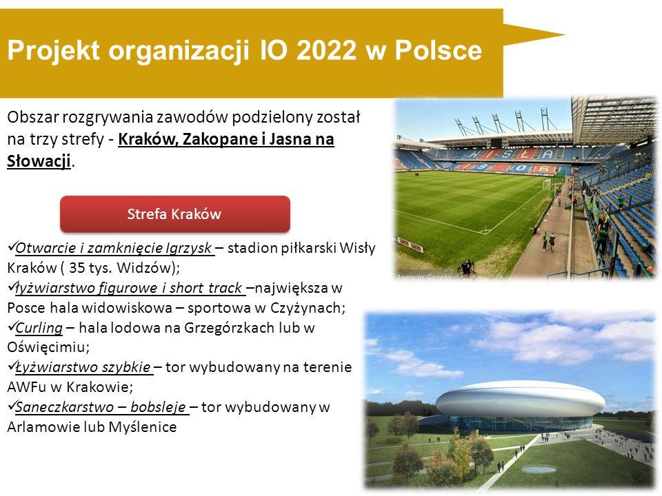 Projekt organizacji IO 2022 w Polsce Obszar rozgrywania zawodów podzielony został na trzy strefy - Kraków, Zakopane i Jasna na Słowacji. Otwarcie i za