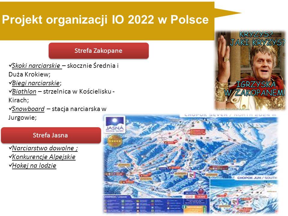 Projekt organizacji IO 2022 w Polsce Skoki narciarskie – skocznie Średnia i Duża Krokiew; Biegi narciarskie; Biathlon – strzelnica w Kościelisku - Kirach; Snowboard – stacja narciarska w Jurgowie; Strefa Jasna: Narciarstwo dowolne ; Konkurencje Alpejskie Hokej na lodzie Strefa Zakopane Strefa Jasna
