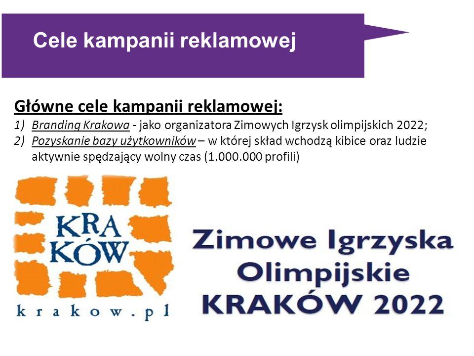 Cele kampanii reklamowej Główne cele kampanii reklamowej: 1)Branding Krakowa - jako organizatora Zimowych Igrzysk olimpijskich 2022; 2)Pozyskanie bazy użytkowników – w której skład wchodzą kibice oraz ludzie aktywnie spędzający wolny czas (1.000.000 profili)