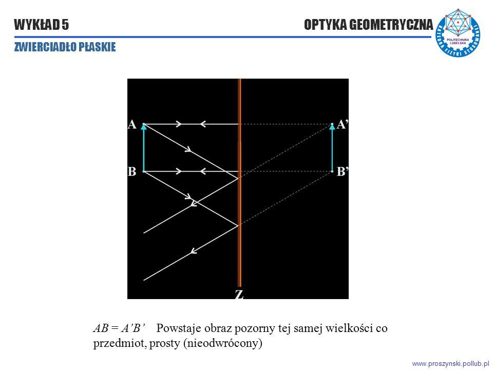 www.proszynski.pollub.pl WYKŁAD 5 OPTYKA GEOMETRYCZNA AB = A'B' Powstaje obraz pozorny tej samej wielkości co przedmiot, prosty (nieodwrócony) ZWIERCI