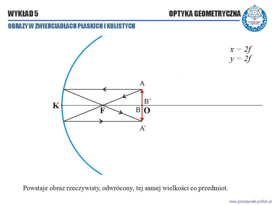 www.proszynski.pollub.pl WYKŁAD 5 OPTYKA GEOMETRYCZNA Powstaje obraz rzeczywisty, odwrócony, tej samej wielkości co przedmiot. OBRAZY W ZWIERCIADŁACH