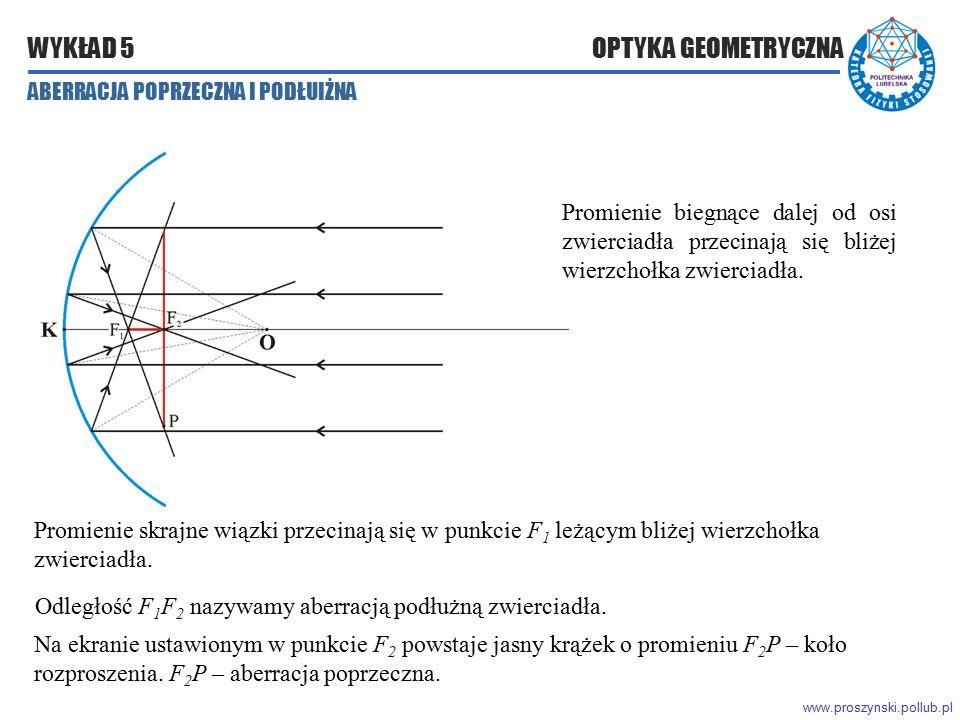 www.proszynski.pollub.pl WYKŁAD 5 OPTYKA GEOMETRYCZNA Promienie skrajne wiązki przecinają się w punkcie F 1 leżącym bliżej wierzchołka zwierciadła. Od