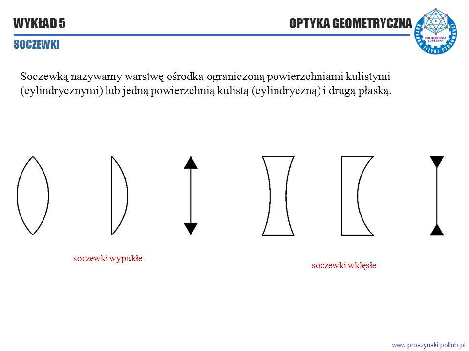 www.proszynski.pollub.pl WYKŁAD 5 OPTYKA GEOMETRYCZNA Soczewką nazywamy warstwę ośrodka ograniczoną powierzchniami kulistymi (cylindrycznymi) lub jedn
