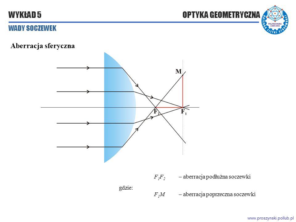 www.proszynski.pollub.pl WYKŁAD 5 OPTYKA GEOMETRYCZNA Aberracja sferyczna gdzie: F1F2F1F2 – aberracja podłużna soczewki F1MF1M– aberracja poprzeczna s