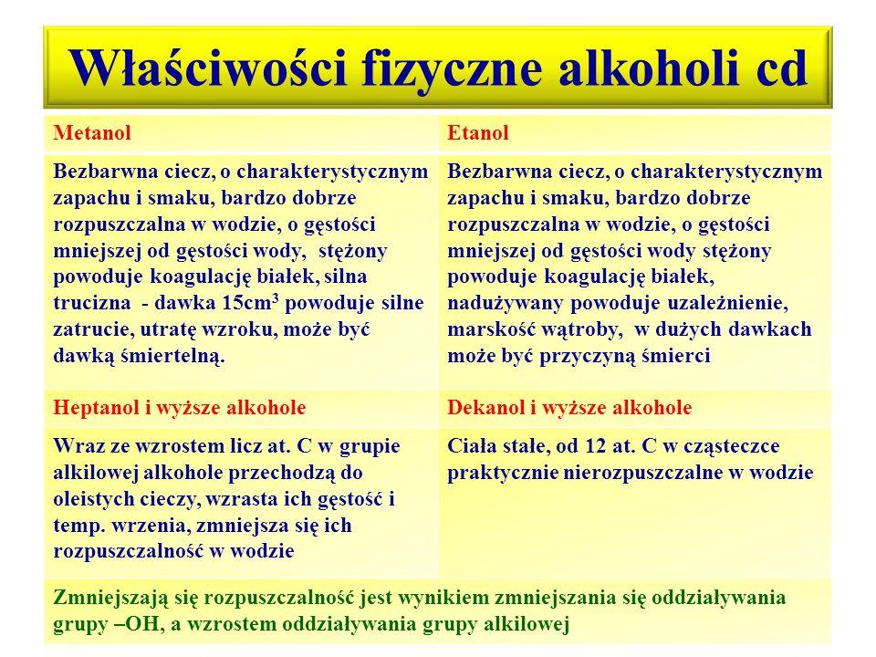Właściwości chemiczne alkoholi Wodne roztwory alkoholi wykazują odczyn obojętny, co świadczy że nie ulegają dysocjacji elektrolitycznej (jonowej) Reagują z aktywnymi metalami: litowcami i berylowcami ( Mg i Ca na gorąco), z wypieraniem wodoru z grupy hydroksylowej, czyli wykazują bardzo słabe właściwości kwasowe – powstają związki typu soli – alkoholany: 2CH 3 – OH + 2Na  2CH 3 – ONa + H 2 (matanolan sodu) 2CH 3 – CH 2 – OH + Ca  (CH 3 – CH 2 – O) 2 Ca + H 2 (etanolan wapnia).