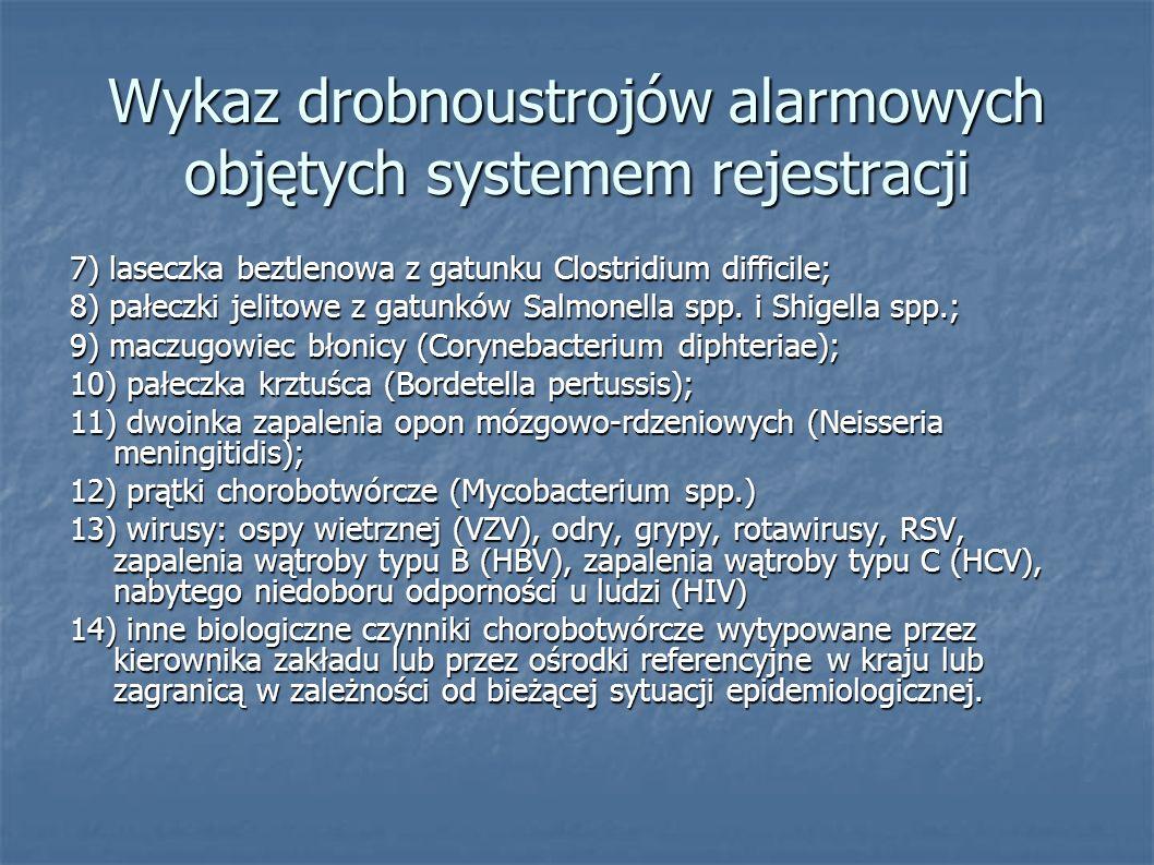 Wykaz drobnoustrojów alarmowych objętych systemem rejestracji 7) laseczka beztlenowa z gatunku Clostridium difficile; 8) pałeczki jelitowe z gatunków Salmonella spp.