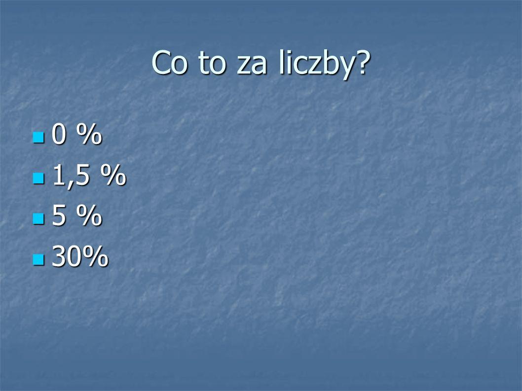 Co to za liczby? 0 % 0 % 1,5 % 1,5 % 5 % 5 % 30% 30%