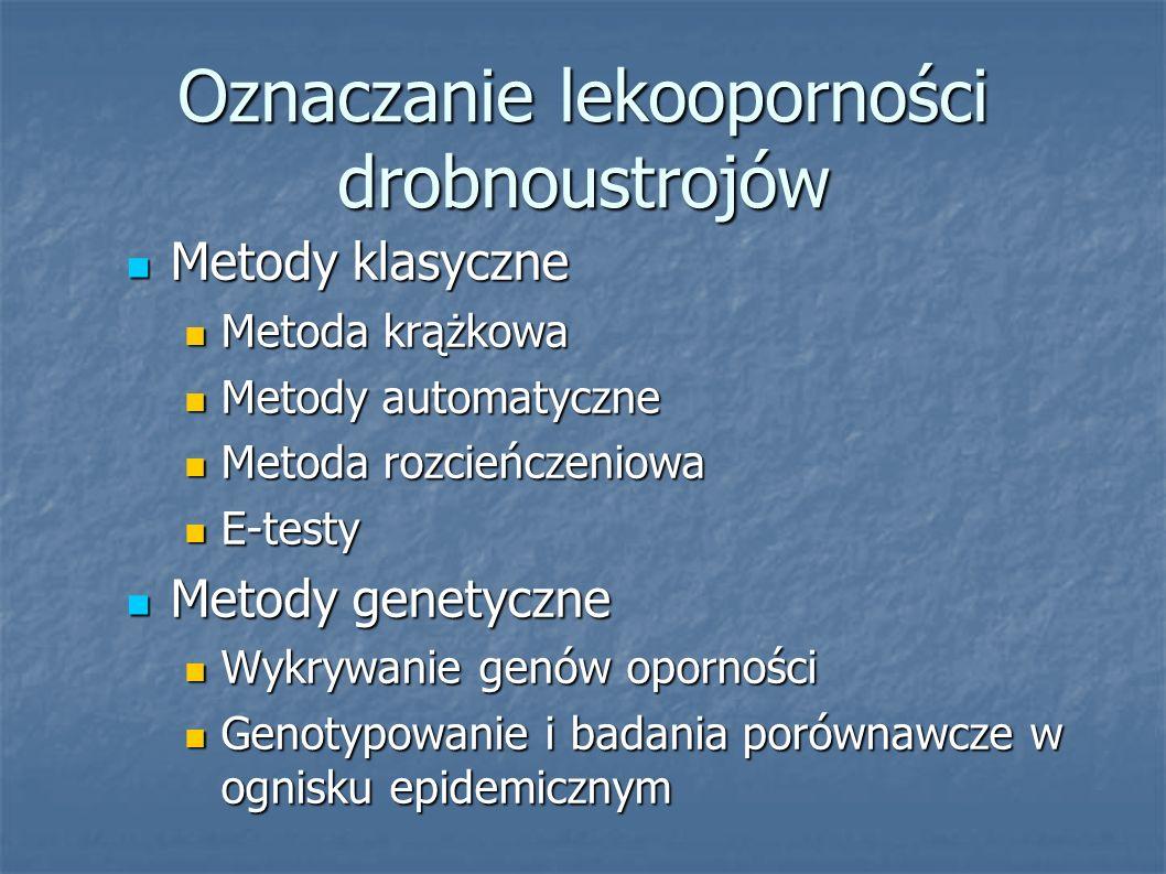 Oznaczanie lekooporności drobnoustrojów Metody klasyczne Metody klasyczne Metoda krążkowa Metoda krążkowa Metody automatyczne Metody automatyczne Meto