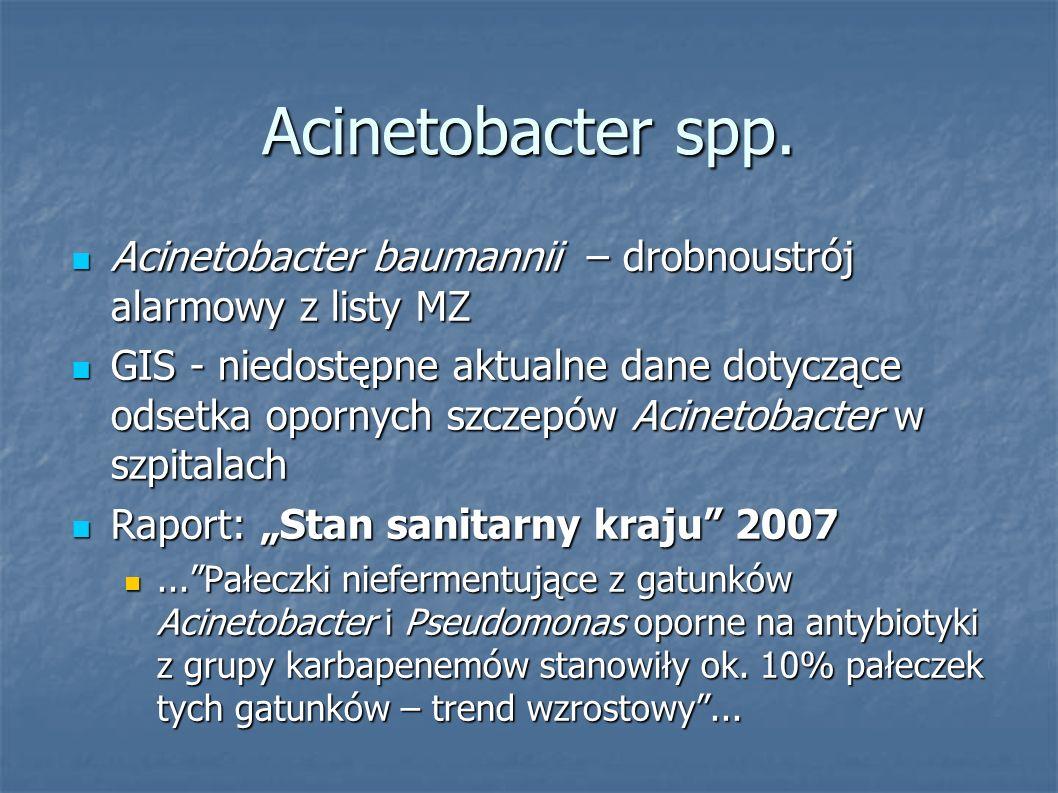 Acinetobacter spp. Acinetobacter baumannii – drobnoustrój alarmowy z listy MZ Acinetobacter baumannii – drobnoustrój alarmowy z listy MZ GIS - niedost
