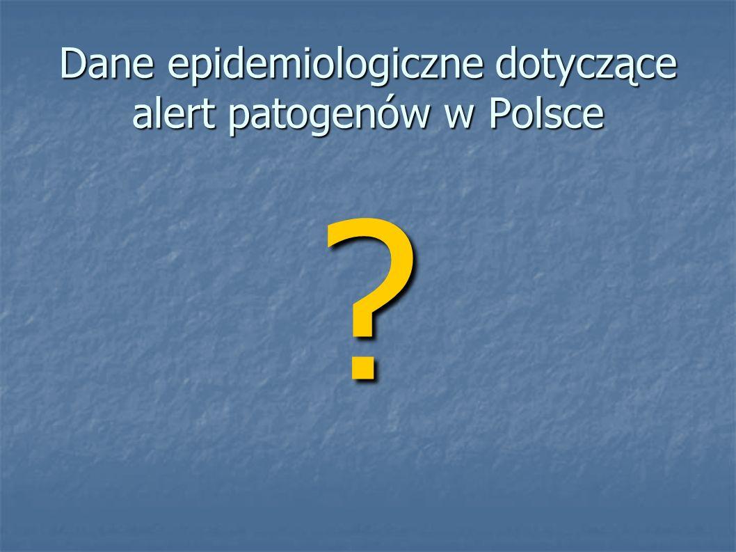 Dane epidemiologiczne dotyczące alert patogenów w Polsce ?
