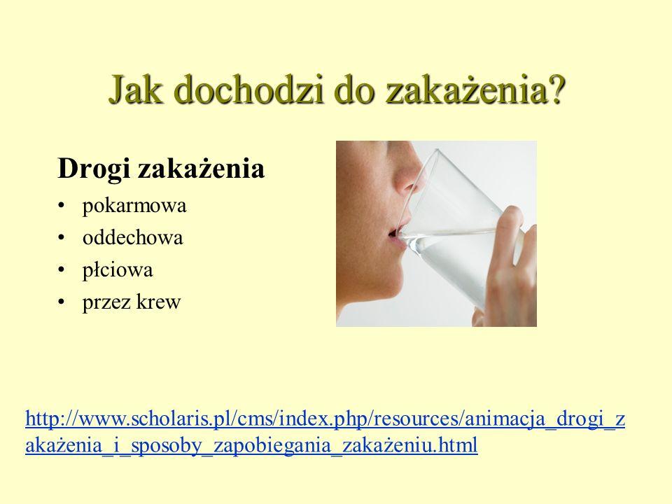 Jak dochodzi do zakażenia? Drogi zakażenia pokarmowa oddechowa płciowa przez krew http://www.scholaris.pl/cms/index.php/resources/animacja_drogi_z aka