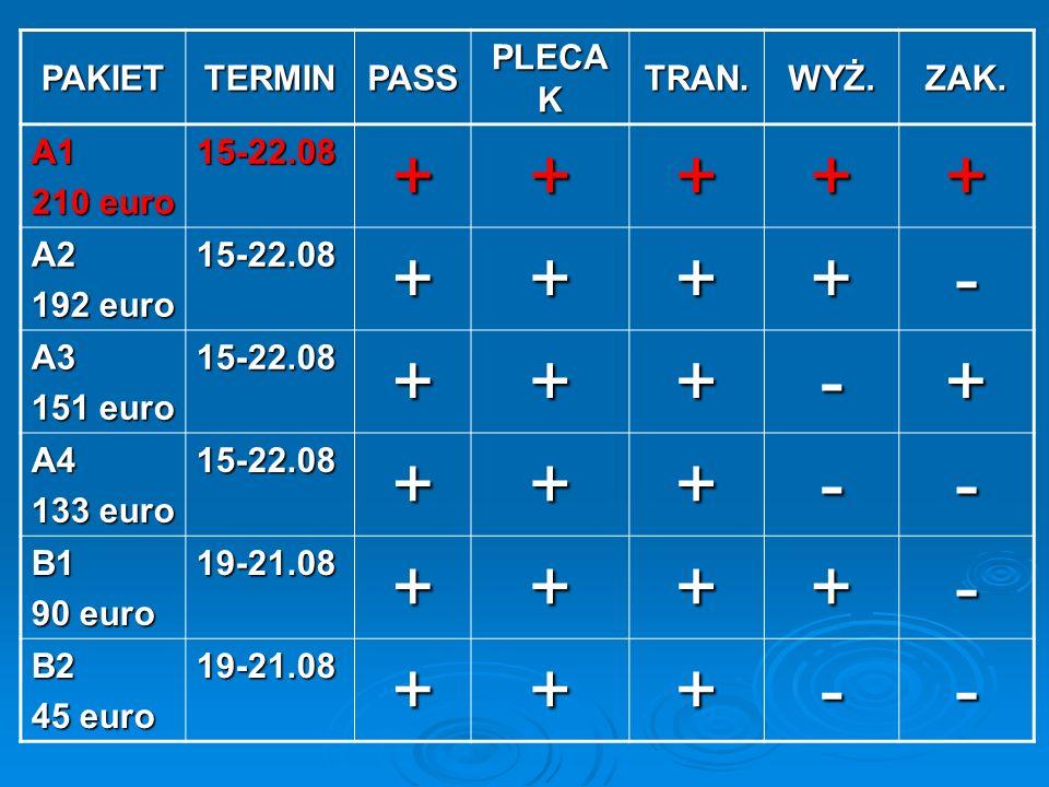 PAKIETTERMINPASS PLECA K TRAN.WYŻ.ZAK. A1 210 euro 15-22.08+++++ A2 192 euro 15-22.08++++- A3 151 euro 15-22.08+++-+ A4 133 euro 15-22.08+++-- B1 90 e