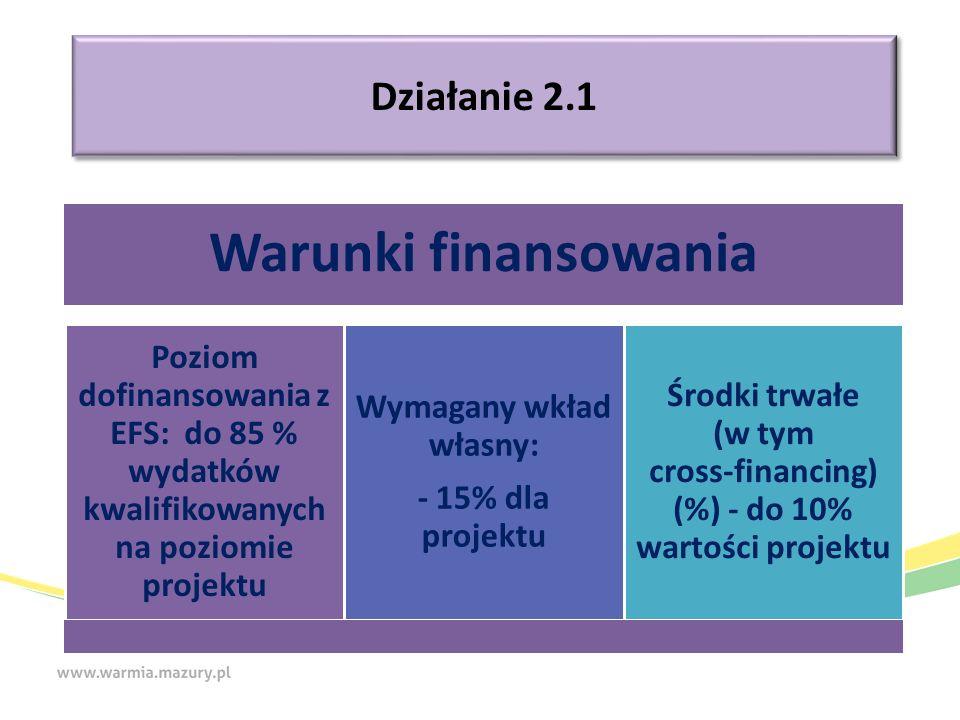 Działanie 2.1 Warunki finansowania Poziom dofinansowania z EFS: do 85 % wydatków kwalifikowanych na poziomie projektu Wymagany wkład własny: - 15% dla projektu Środki trwałe (w tym cross-financing) (%) - do 10% wartości projektu