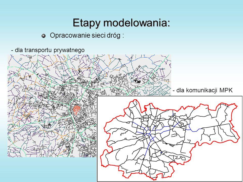 Etapy modelowania: Opracowanie sieci dróg : - dla komunikacji MPK - dla transportu prywatnego