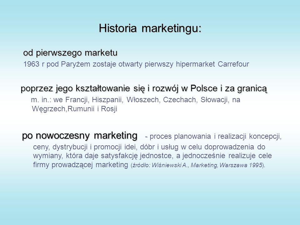 Historia marketingu: od pierwszego marketu 1963 r pod Paryżem zostaje otwarty pierwszy hipermarket Carrefour poprzez jego kształtowanie się i rozwój w Polsce i za granicą m.
