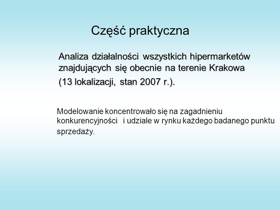 Część praktyczna Analiza działalności wszystkich hipermarketów znajdujących się obecnie na terenie Krakowa (13 lokalizacji, stan 2007 r.).
