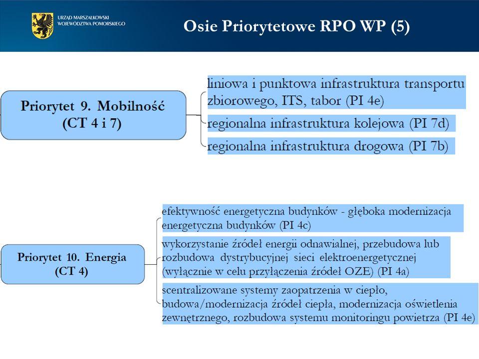 Osie Priorytetowe RPO WP (5)