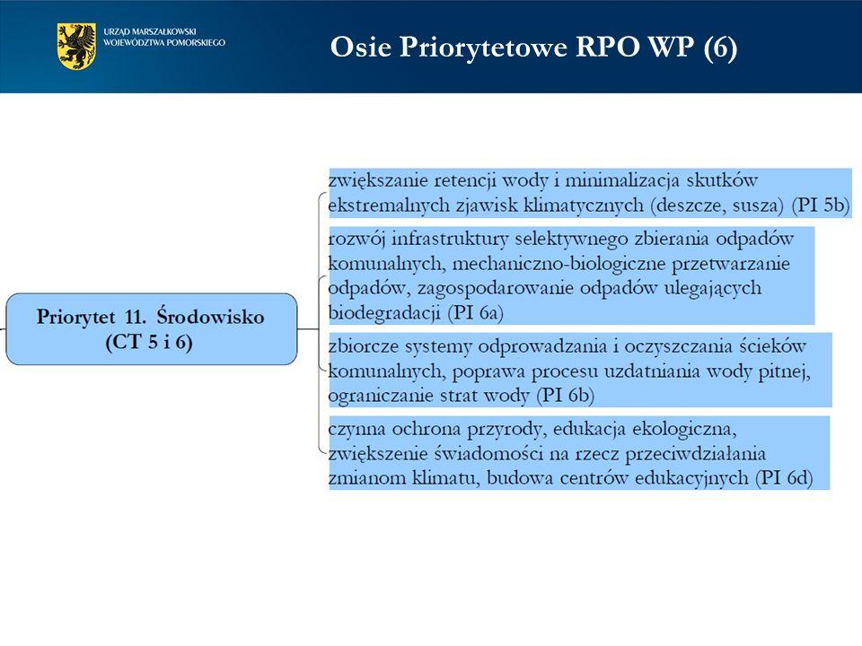 Osie Priorytetowe RPO WP (6)