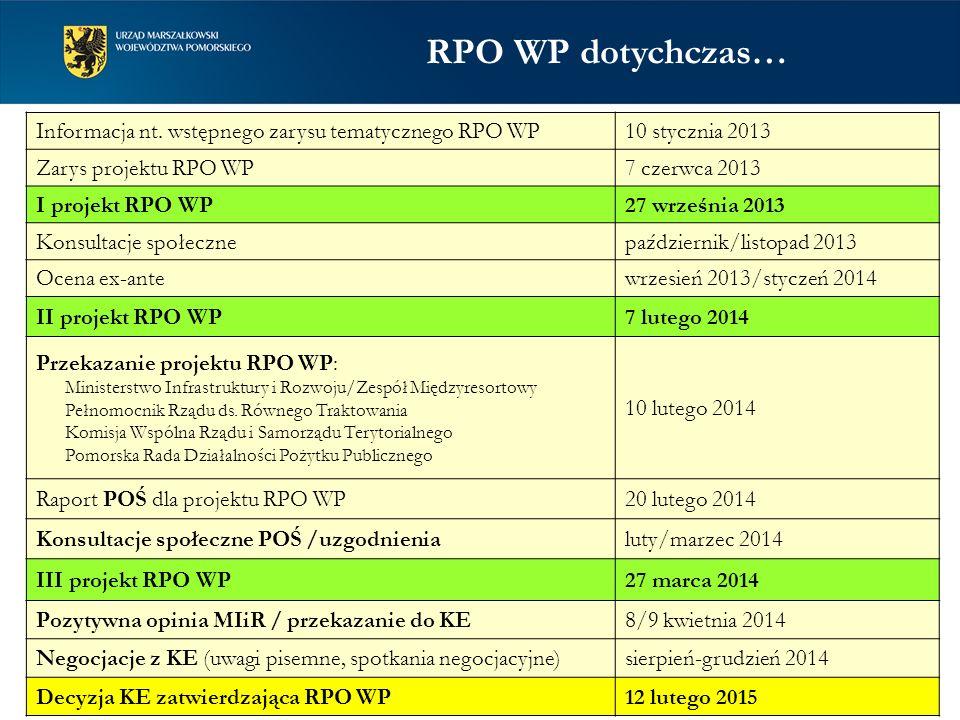 RPO WP dotychczas… Informacja nt.