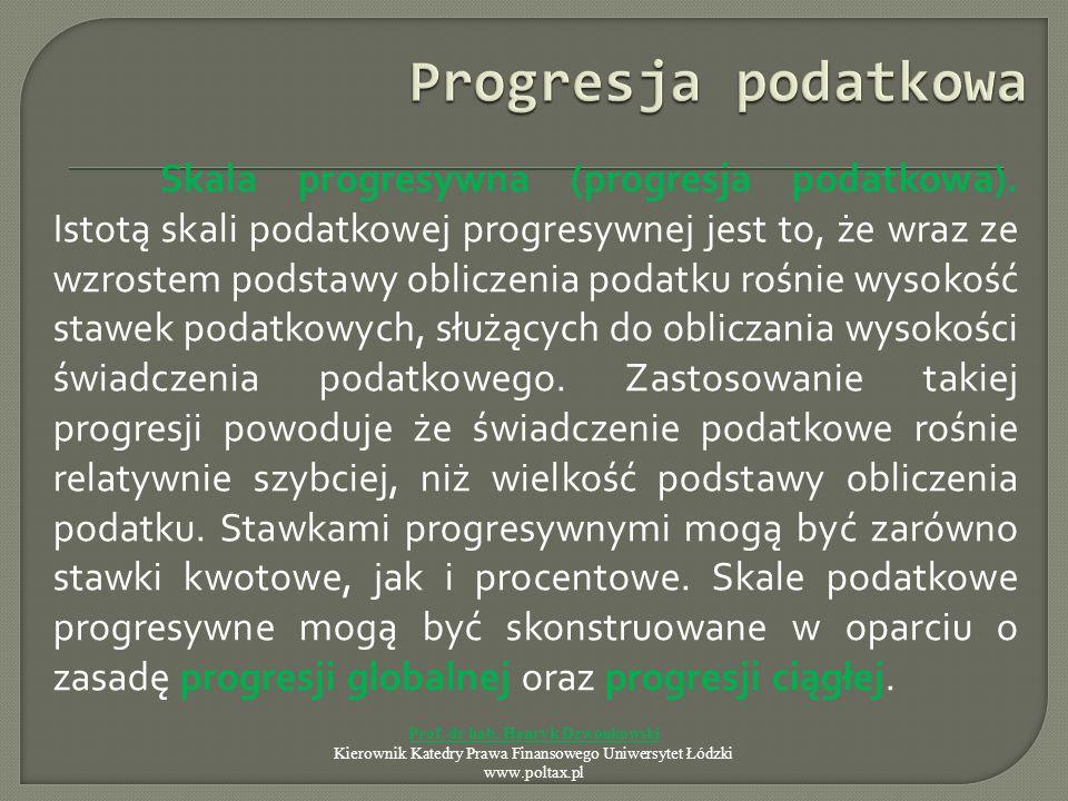 Skala progresywna (progresja podatkowa).