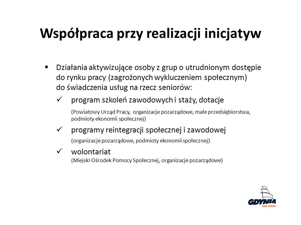 Współpraca przy realizacji inicjatyw  Działania aktywizujące osoby z grup o utrudnionym dostępie do rynku pracy (zagrożonych wykluczeniem społecznym)